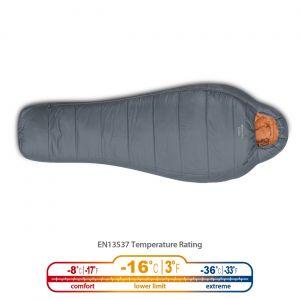 Спальный мешок Pinguin Expert CCS 195 (2020)