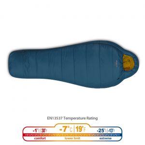 Спальный мешок Pinguin Topas CCS 195 (2020)